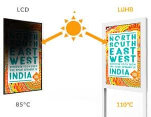 Écran vitrine haute luminosité résistant jusqu'à 110°C